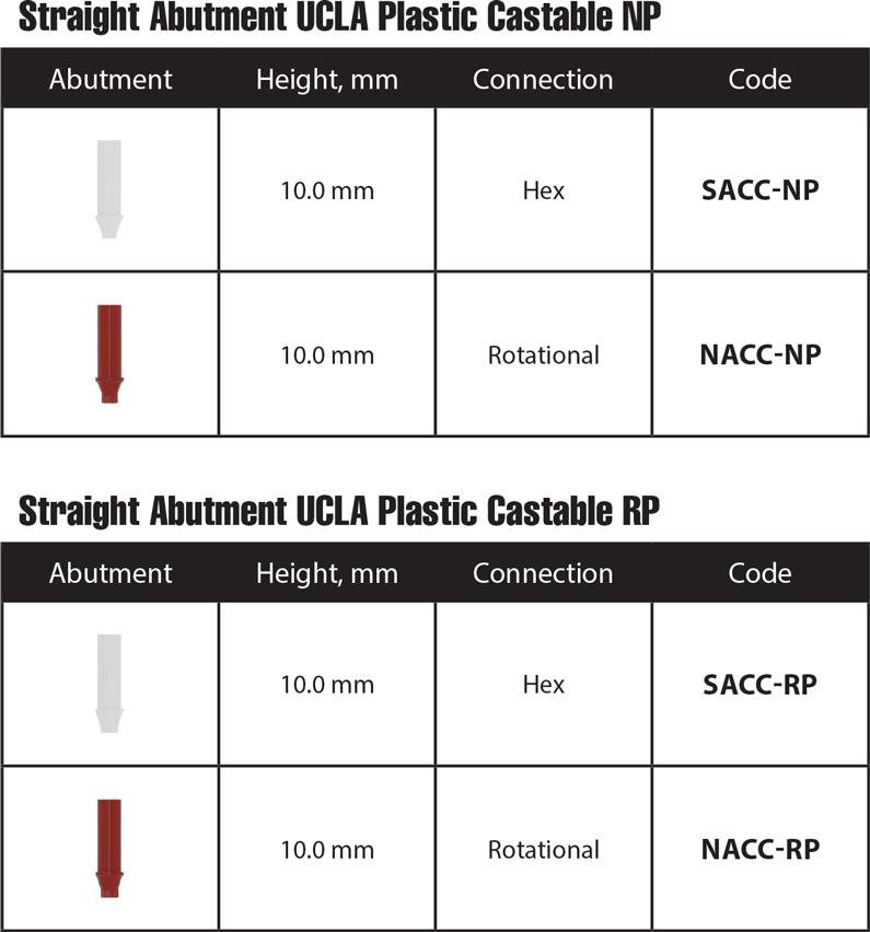 1Ucla-CC Conical Castable Abutment