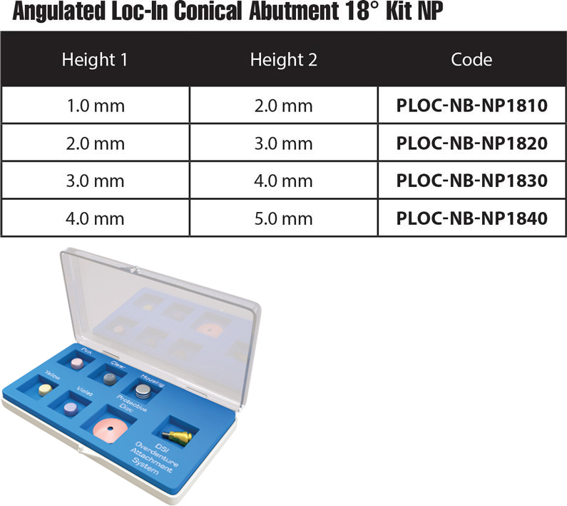 3CC-LocinKit Conical Loc-In