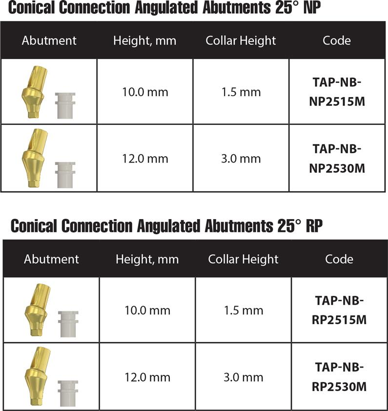 3Transfer-CC Conical Angulated Abutments