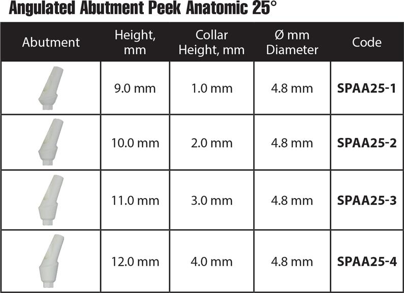 3peek Temporary Abutment