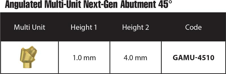 4Next-Gen-Abutment Next-Gen Multi Unit