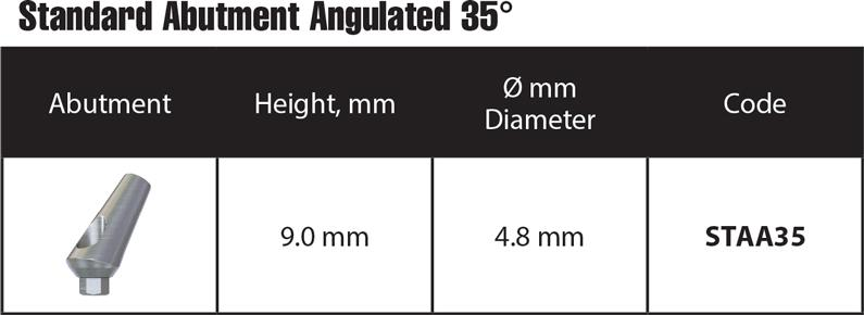 5Angulated Angulated Titanium
