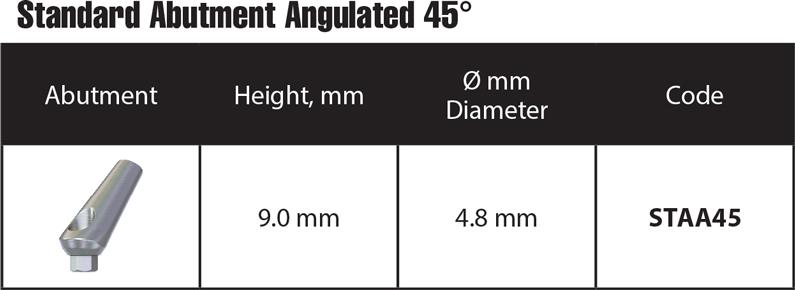 6Angulated Angulated Titanium