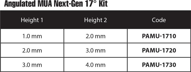 7Next-Gen-Abutment Next-Gen Multi Unit