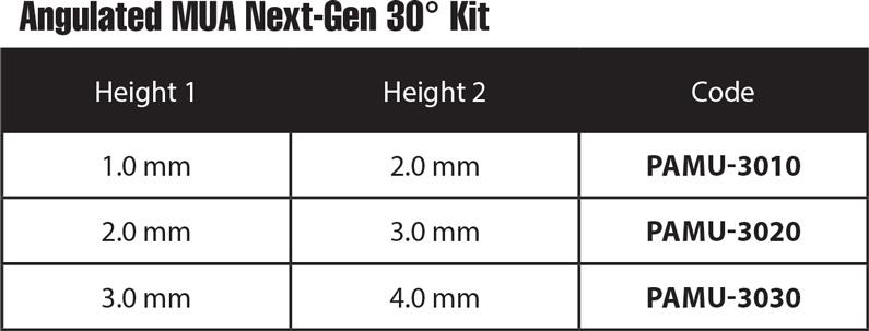 8Next-Gen-Abutment Next-Gen Multi Unit
