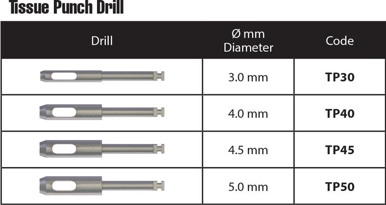 8drill Surgical Drills