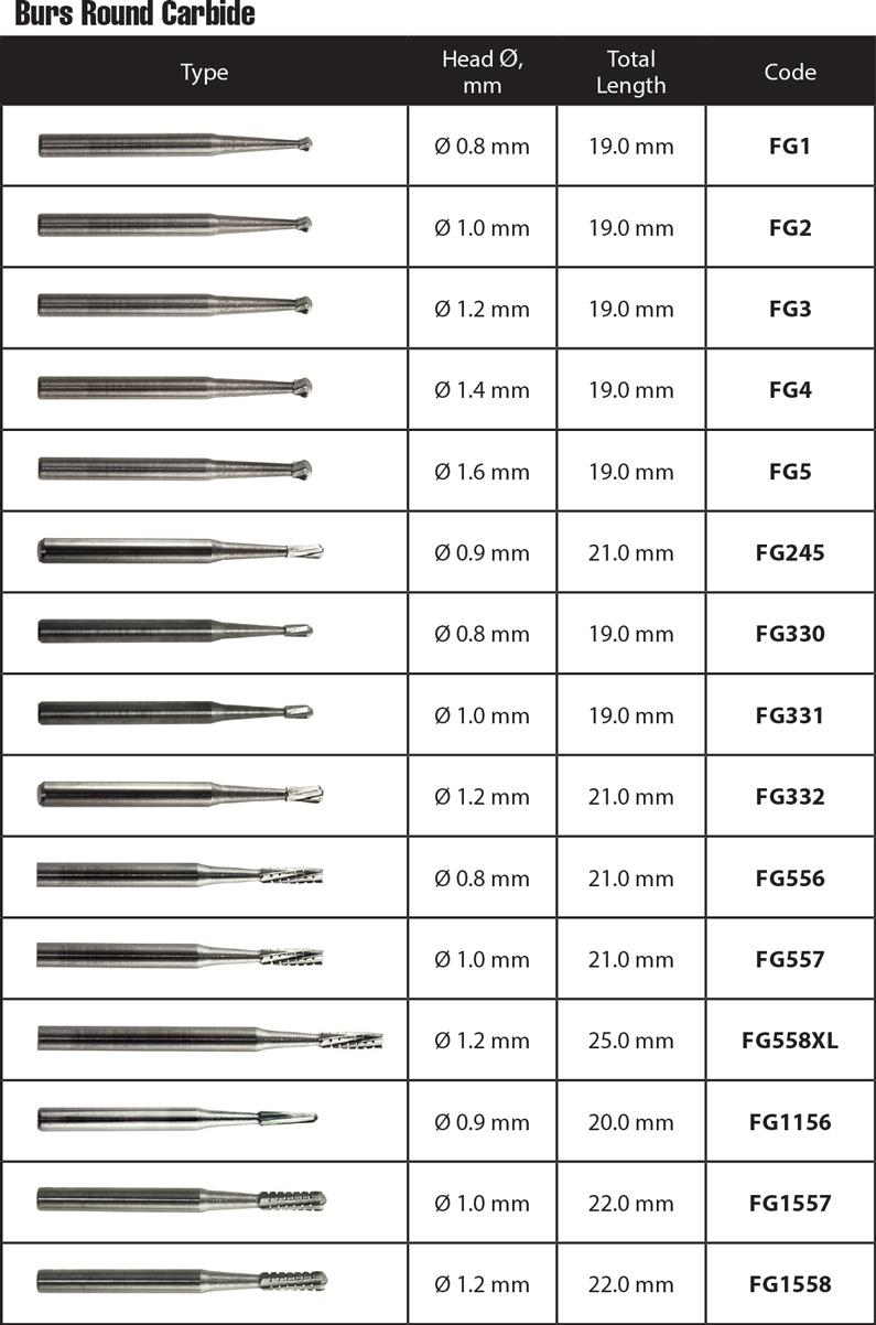 Burs-Round-Carbide Tungsten Carbide Burs