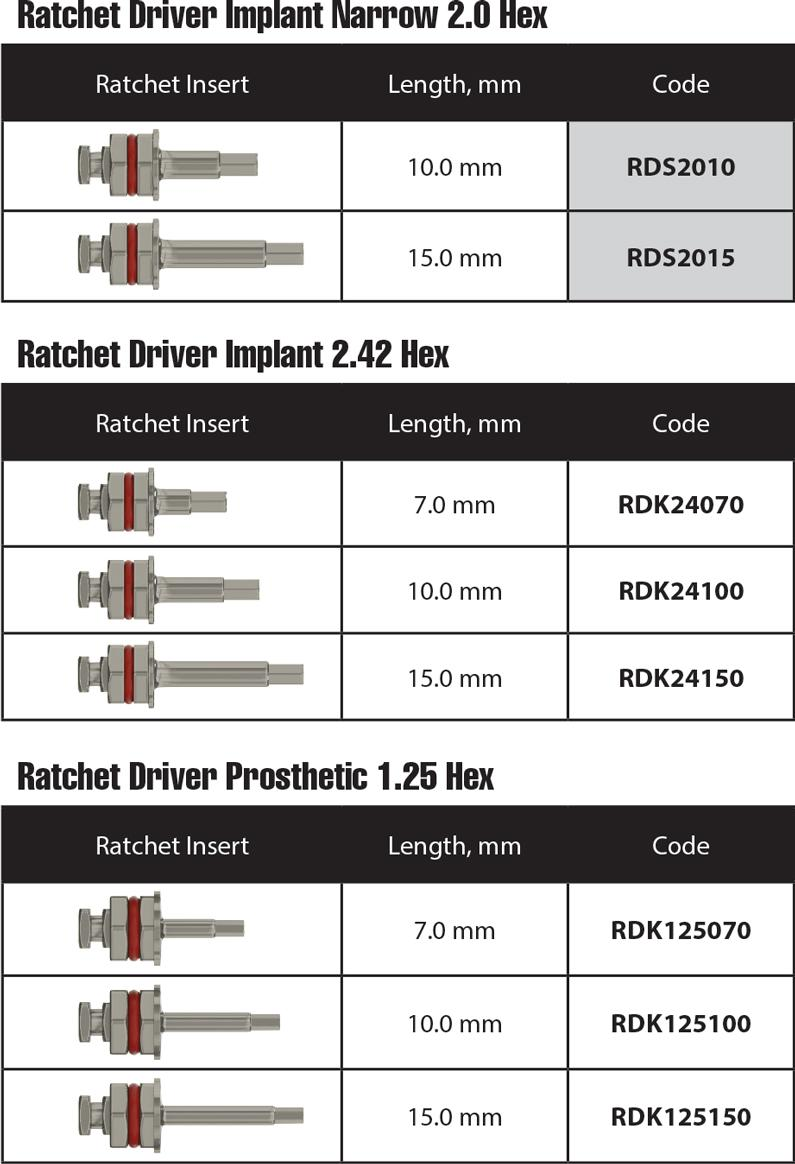 Ratchet-Driver Instruments and tools