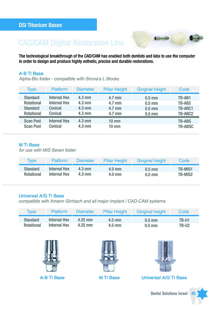 cad-cam-tech Abutments for CAD/CAM