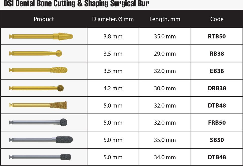 bonebur Bone Ridge Shaping Burs